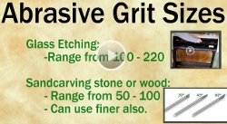 Abrasive sizes, cutter, and blade guide.